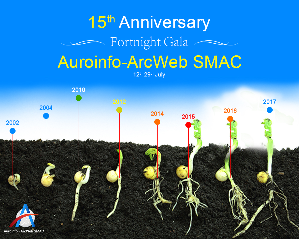 15th Anniversary of Auroinfo - ArcWeb SMAC